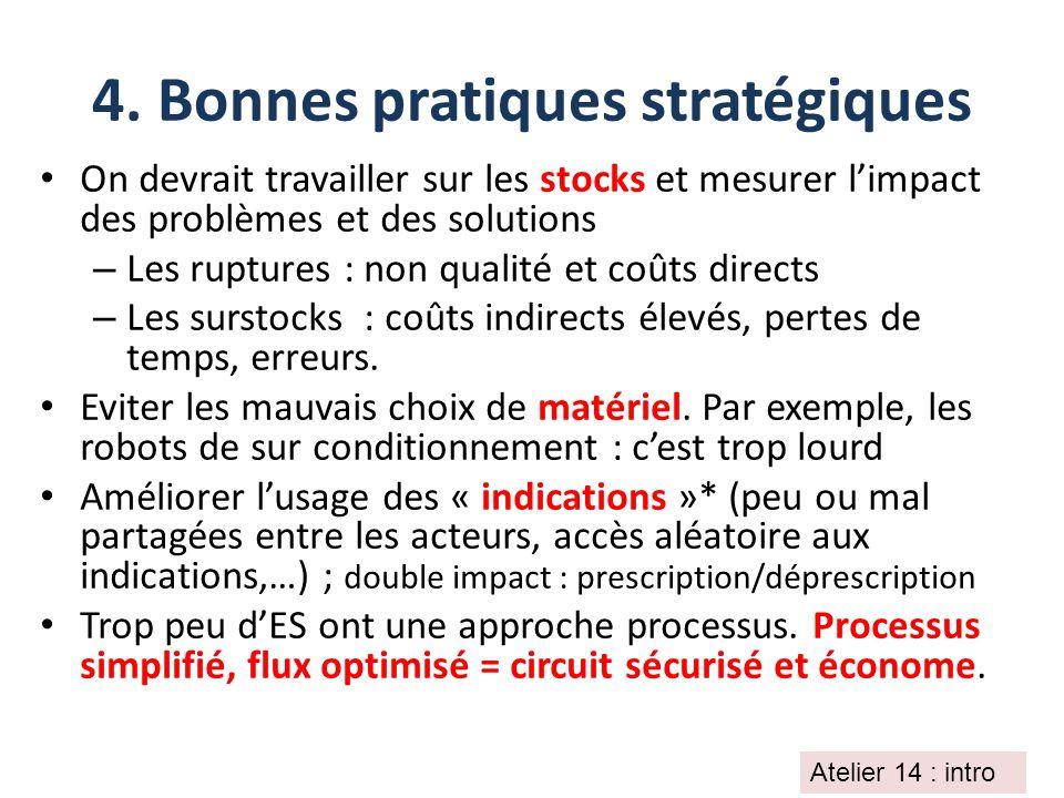 4. Bonnes pratiques stratégiques