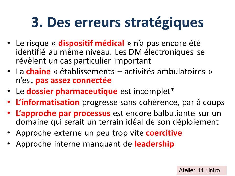 3. Des erreurs stratégiques