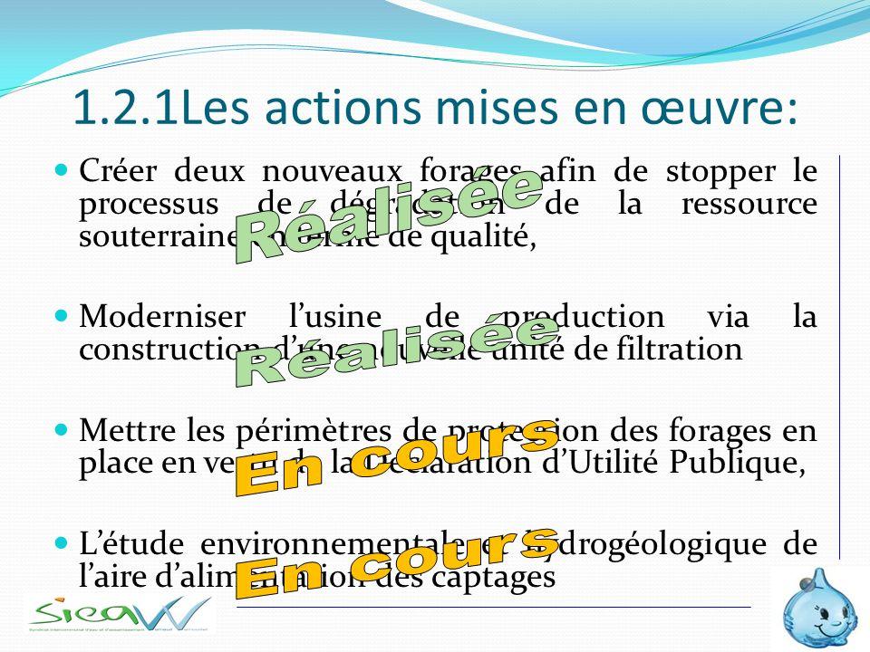 1.2.1Les actions mises en œuvre: