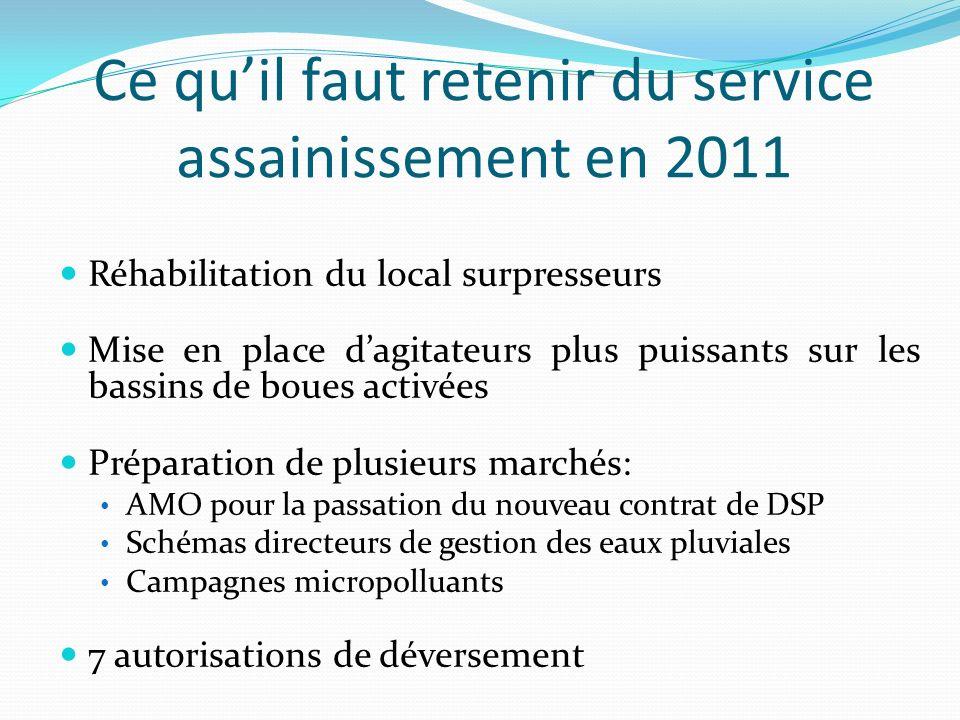 Ce qu'il faut retenir du service assainissement en 2011