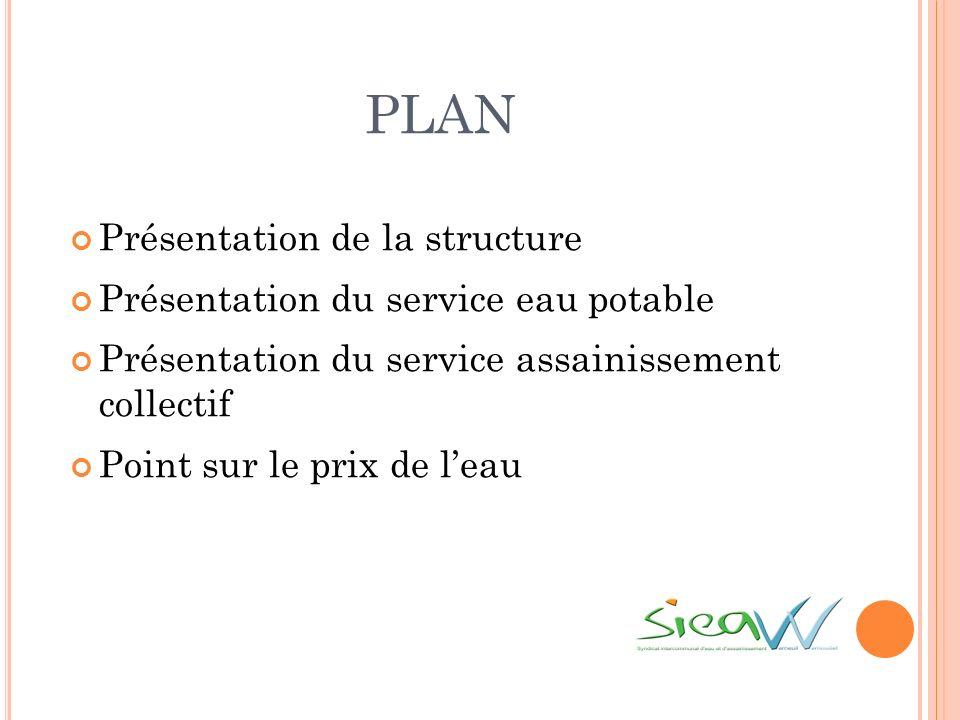PLAN Présentation de la structure Présentation du service eau potable