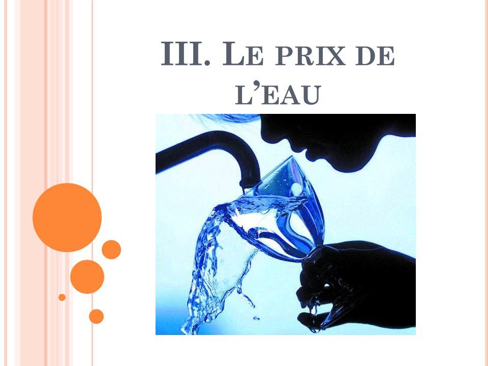 III. Le prix de l'eau
