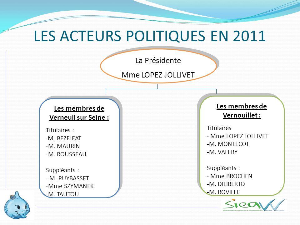 LES ACTEURS POLITIQUES EN 2011