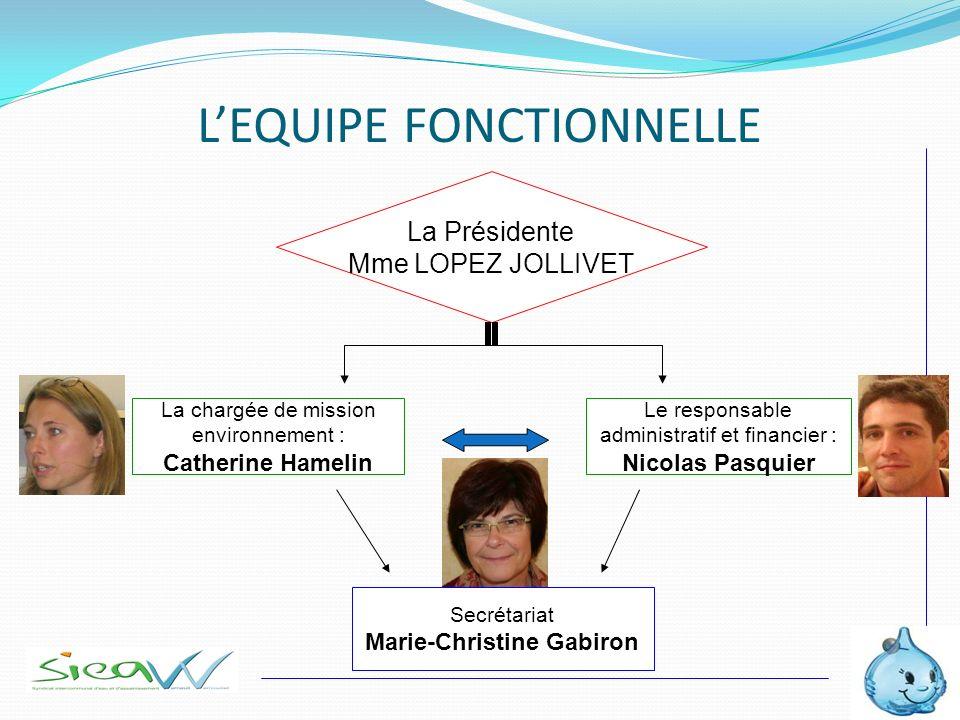 L'EQUIPE FONCTIONNELLE