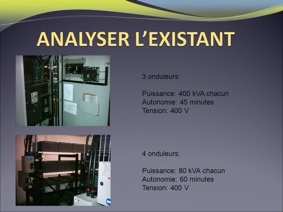 3 onduleurs: Puissance: 400 kVA chacun. Autonomie: 45 minutes. Tension: 400 V. 4 onduleurs: Puissance: 80 kVA chacun.
