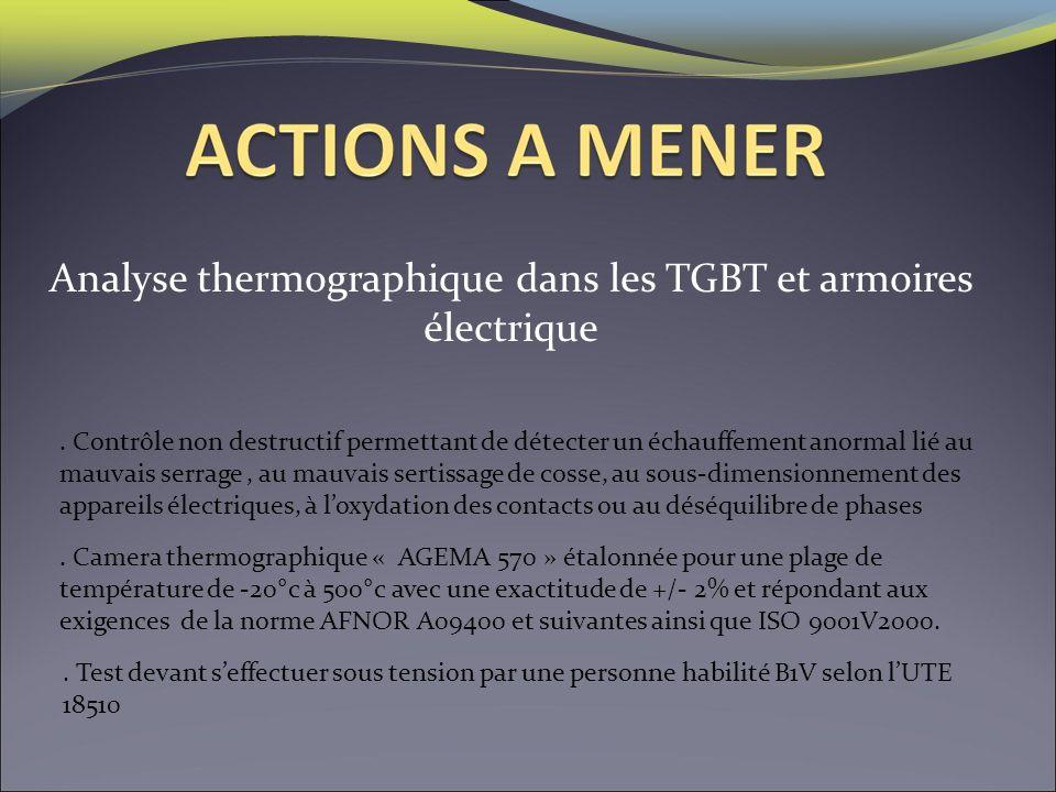 Analyse thermographique dans les TGBT et armoires électrique