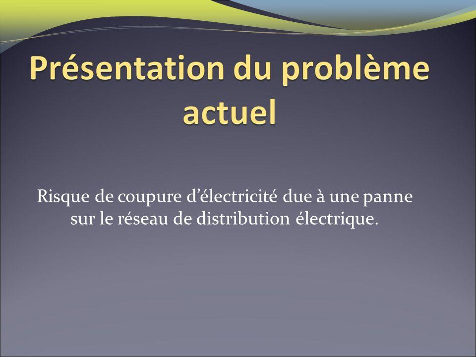 Risque de coupure d'électricité due à une panne sur le réseau de distribution électrique.