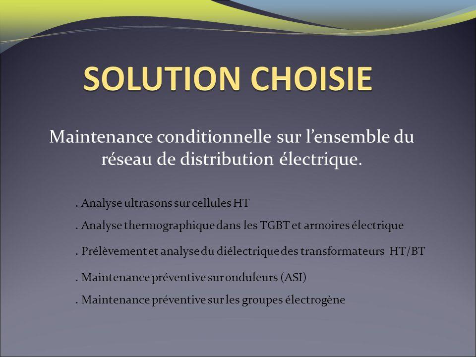 Maintenance conditionnelle sur l'ensemble du réseau de distribution électrique.