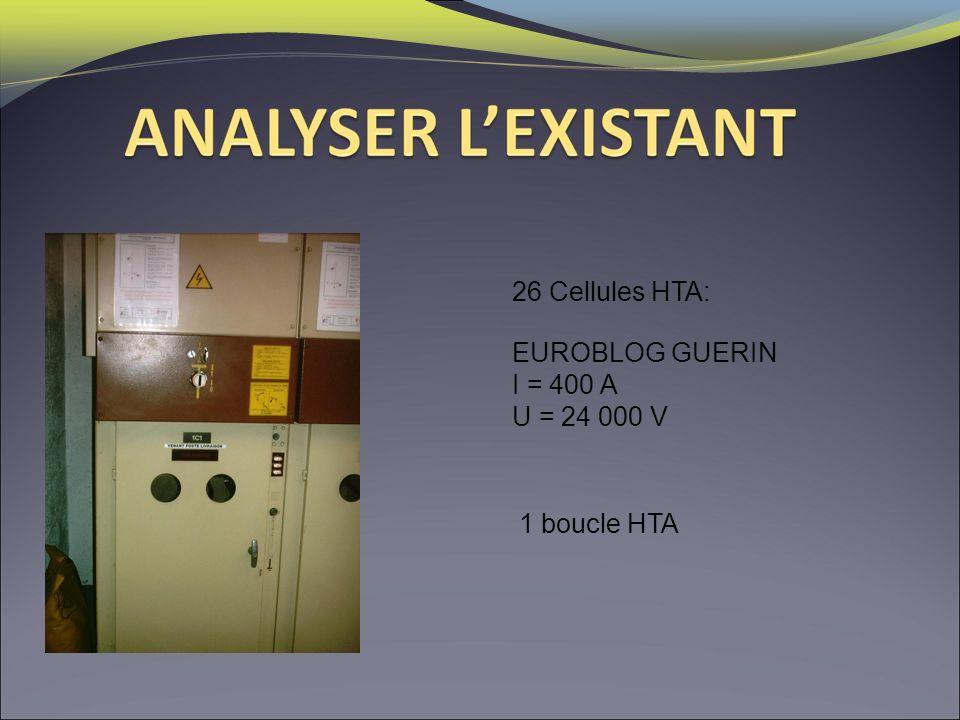 26 Cellules HTA: EUROBLOG GUERIN I = 400 A U = 24 000 V 1 boucle HTA