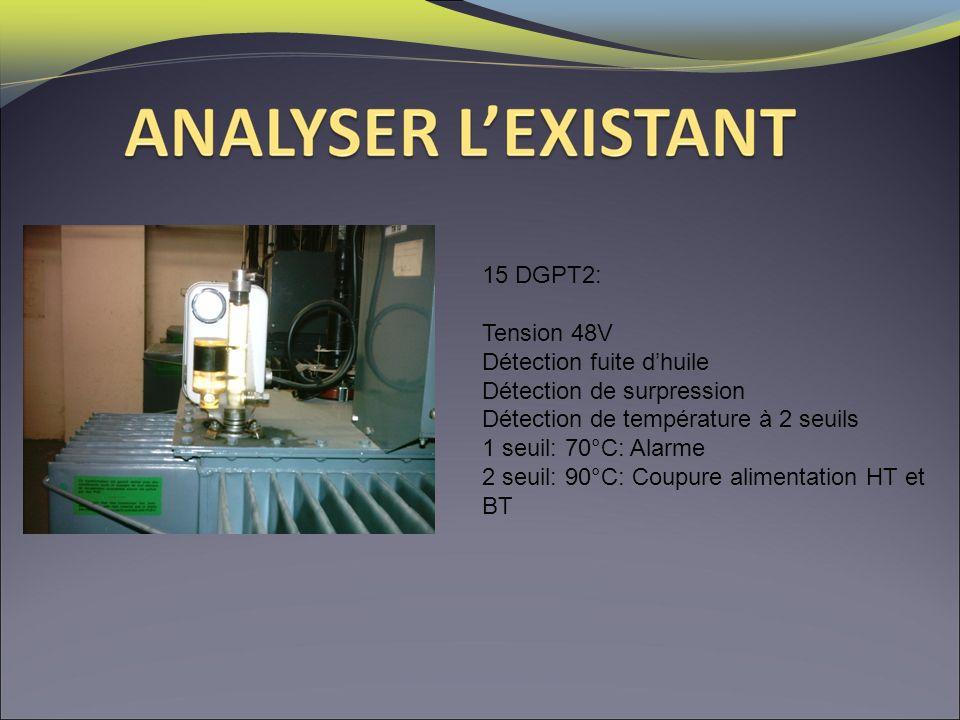 15 DGPT2: Tension 48V. Détection fuite d'huile. Détection de surpression. Détection de température à 2 seuils.