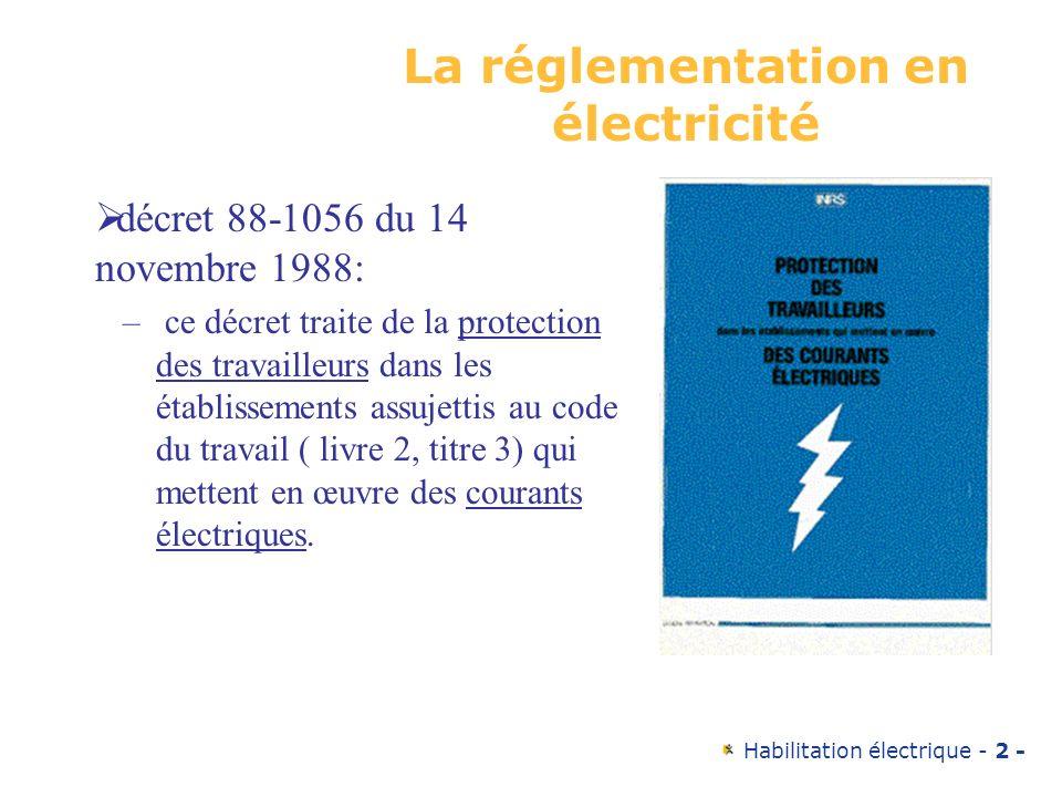 La réglementation en électricité