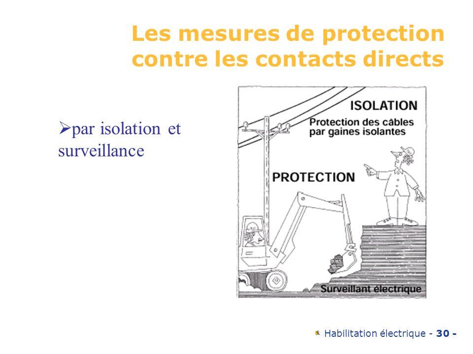Les mesures de protection contre les contacts directs