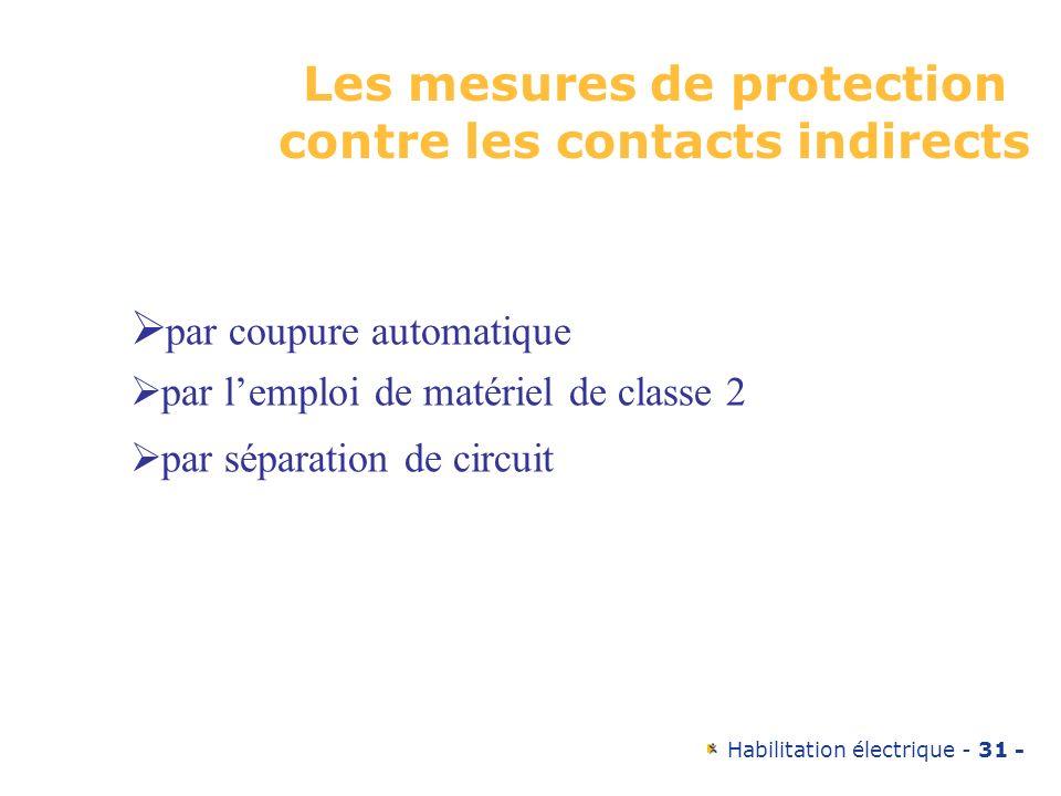 Les mesures de protection contre les contacts indirects