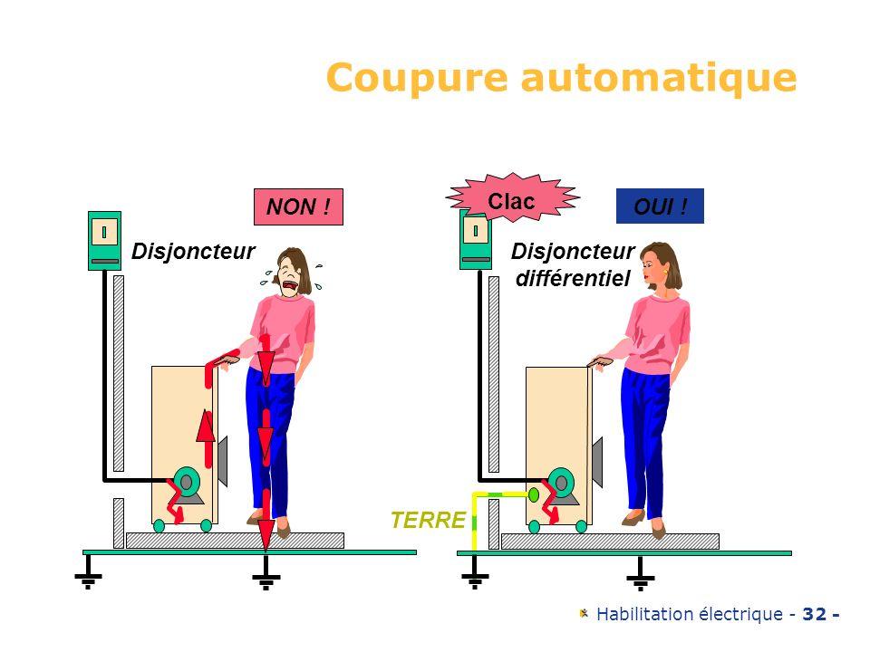 Coupure automatique Clac NON ! OUI ! Disjoncteur Disjoncteur