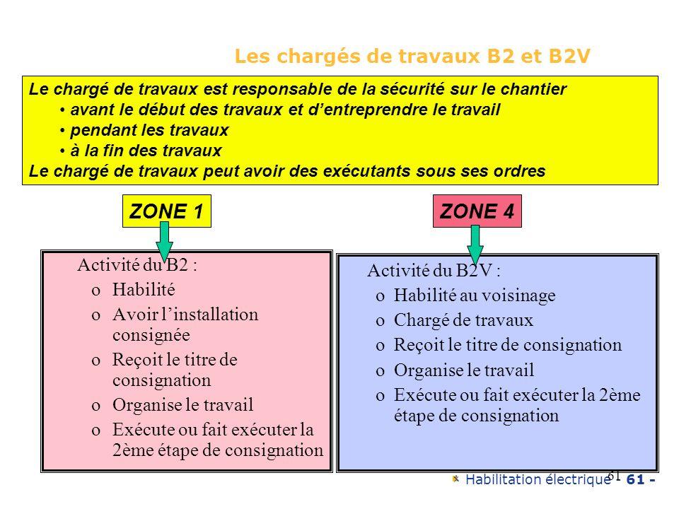 Les chargés de travaux B2 et B2V