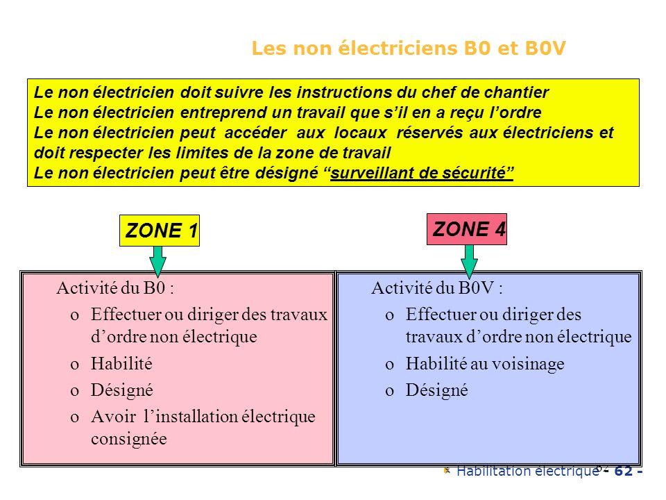 Les non électriciens B0 et B0V