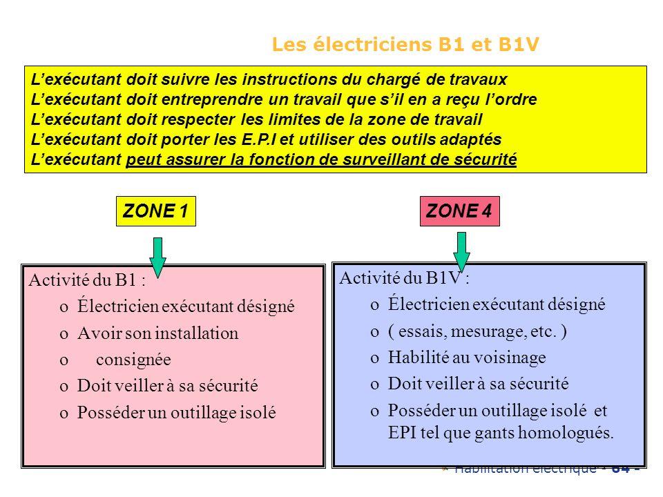 Les électriciens B1 et B1V