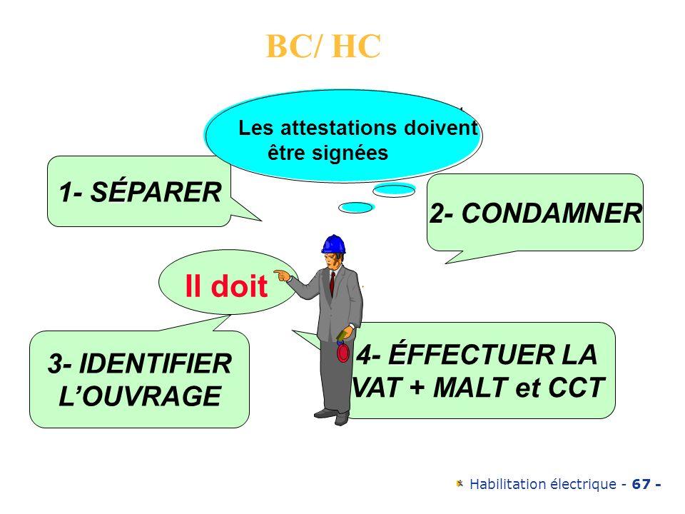 BC/ HC Il doit 1- SÉPARER 2- CONDAMNER 4- ÉFFECTUER LA