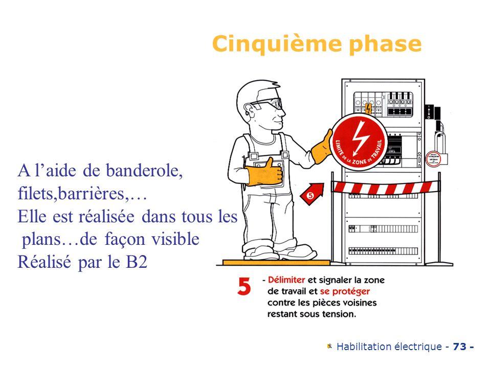 Cinquième phase A l'aide de banderole, filets,barrières,…
