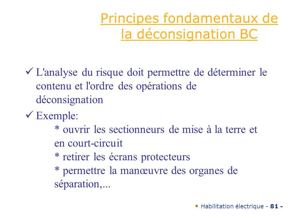 Principes fondamentaux de la déconsignation BC