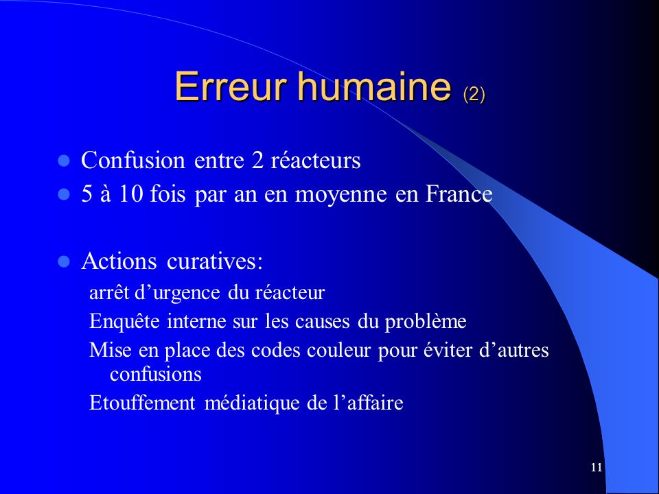 Erreur humaine (2) Confusion entre 2 réacteurs