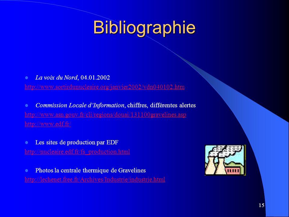 Bibliographie La voix du Nord, 04.01.2002