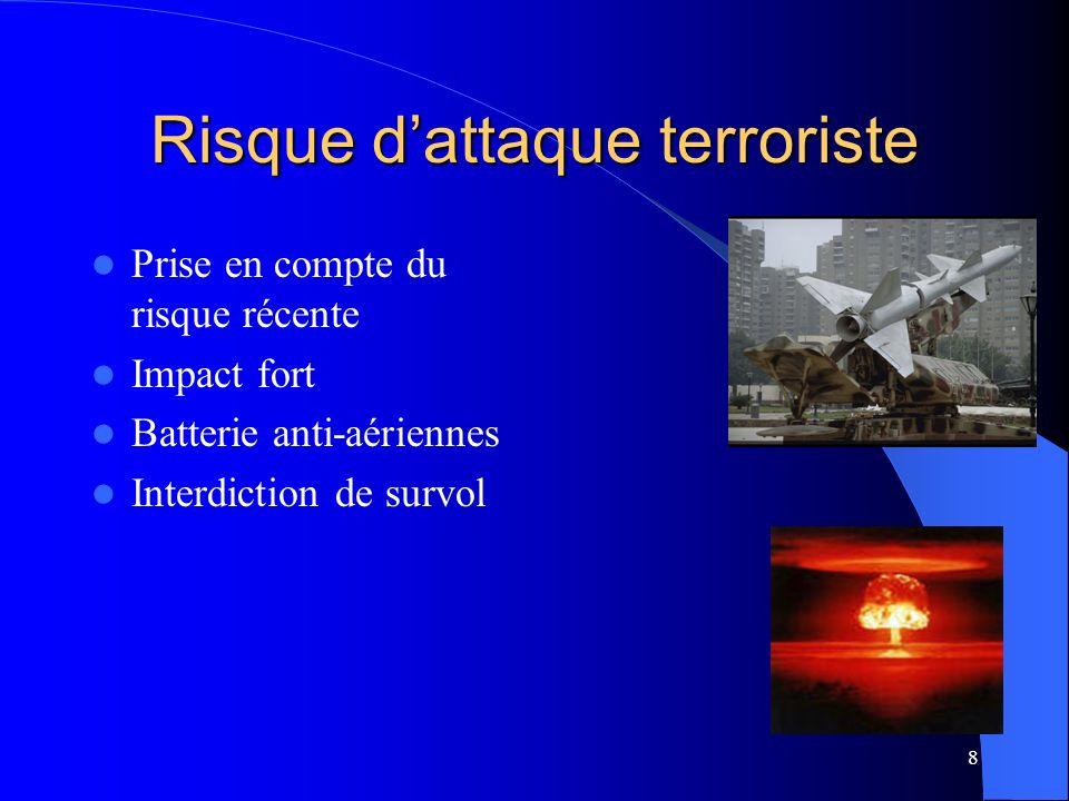 Risque d'attaque terroriste