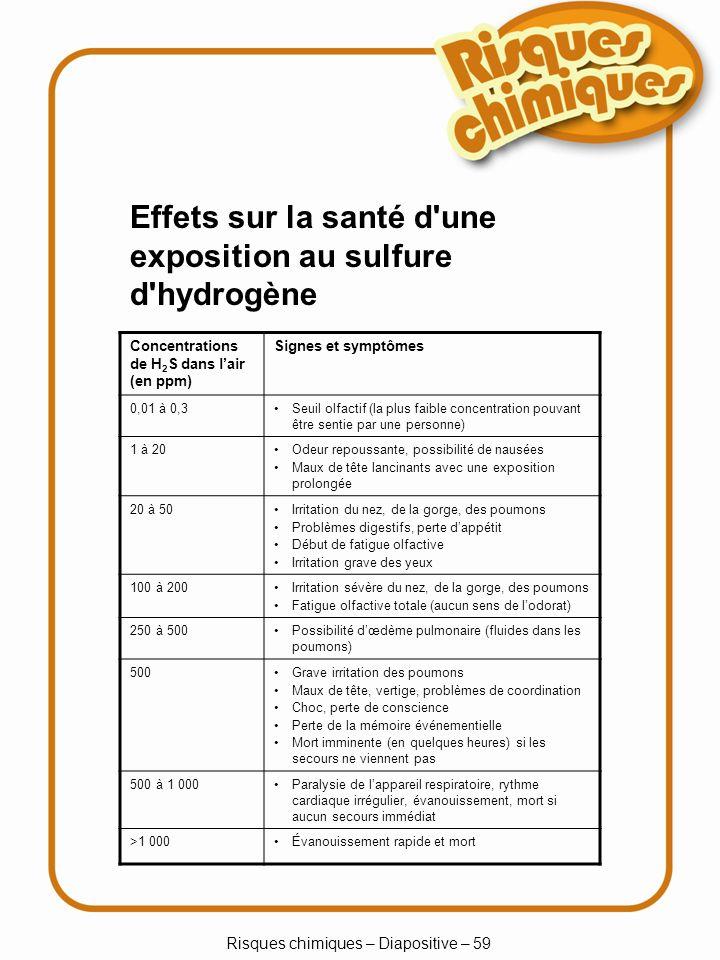 Risques chimiques – Diapositive – 30