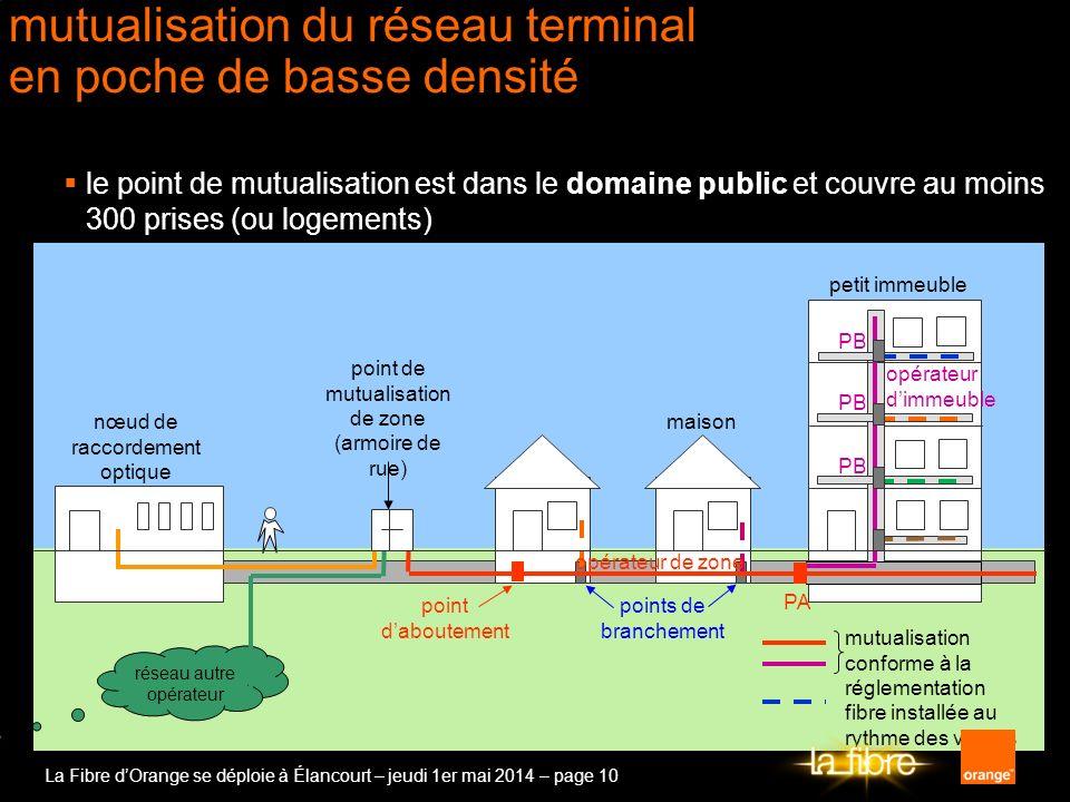 mutualisation du réseau terminal en poche de basse densité