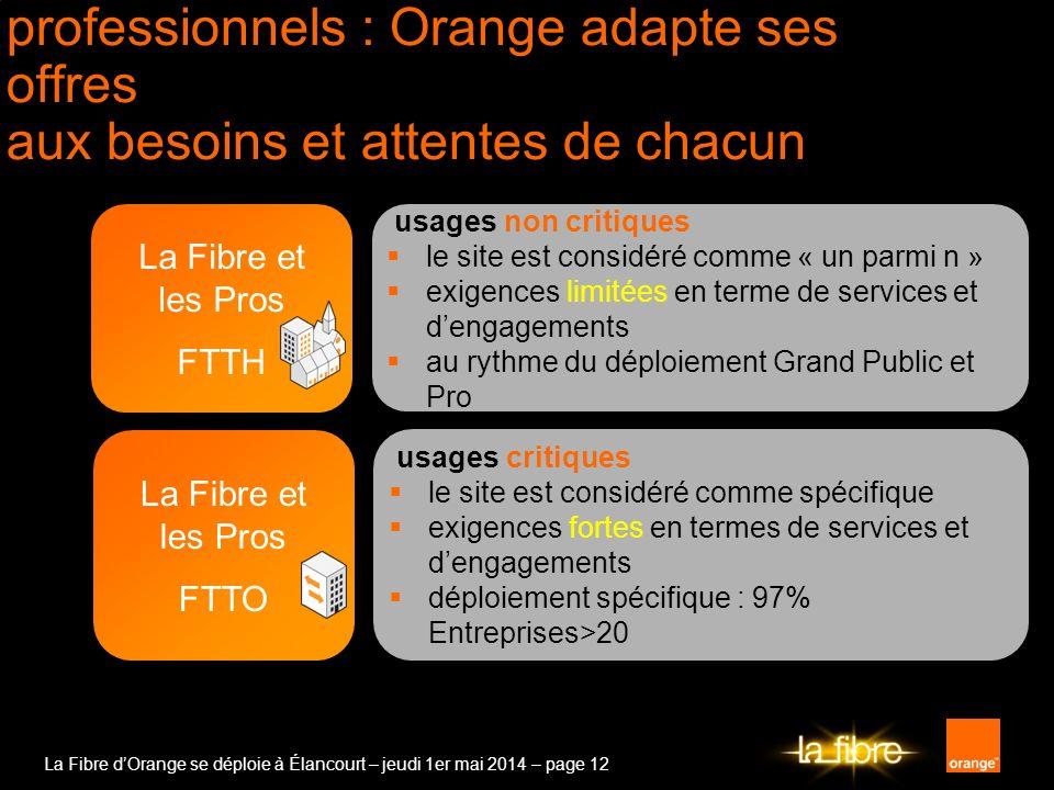 professionnels : Orange adapte ses offres aux besoins et attentes de chacun