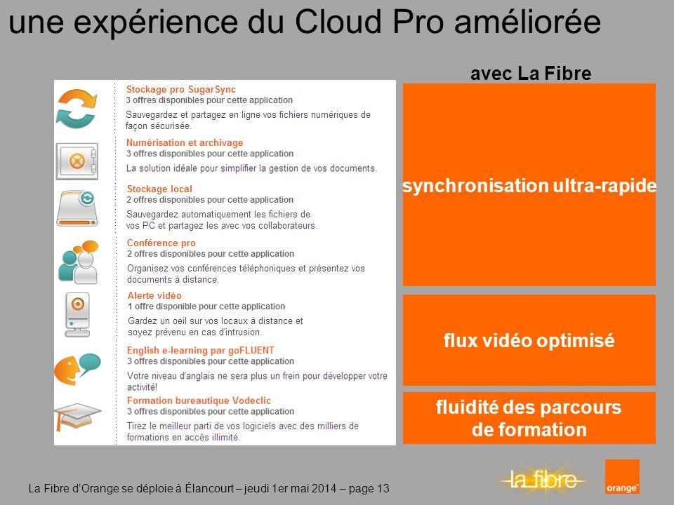 une expérience du Cloud Pro améliorée