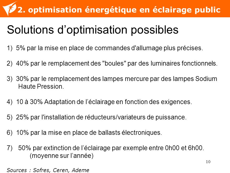 Solutions d'optimisation possibles