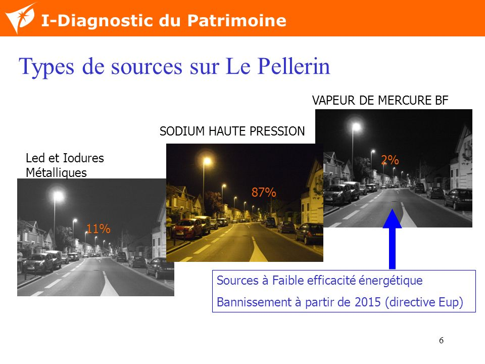 Types de sources sur Le Pellerin