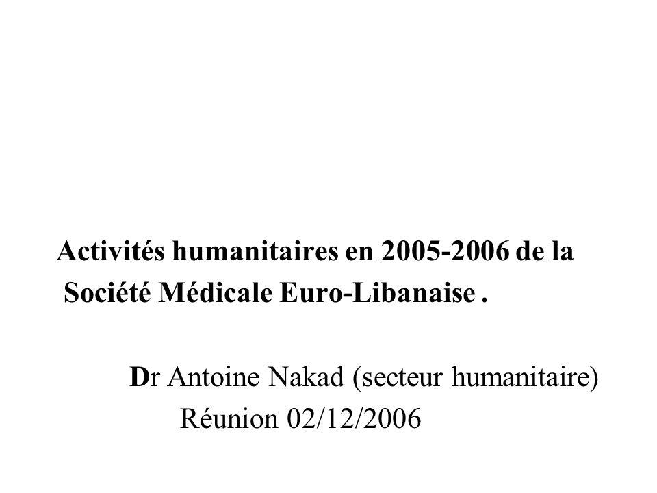 Activités humanitaires en 2005-2006 de la