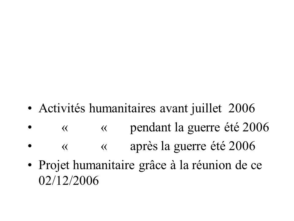 Activités humanitaires avant juillet 2006