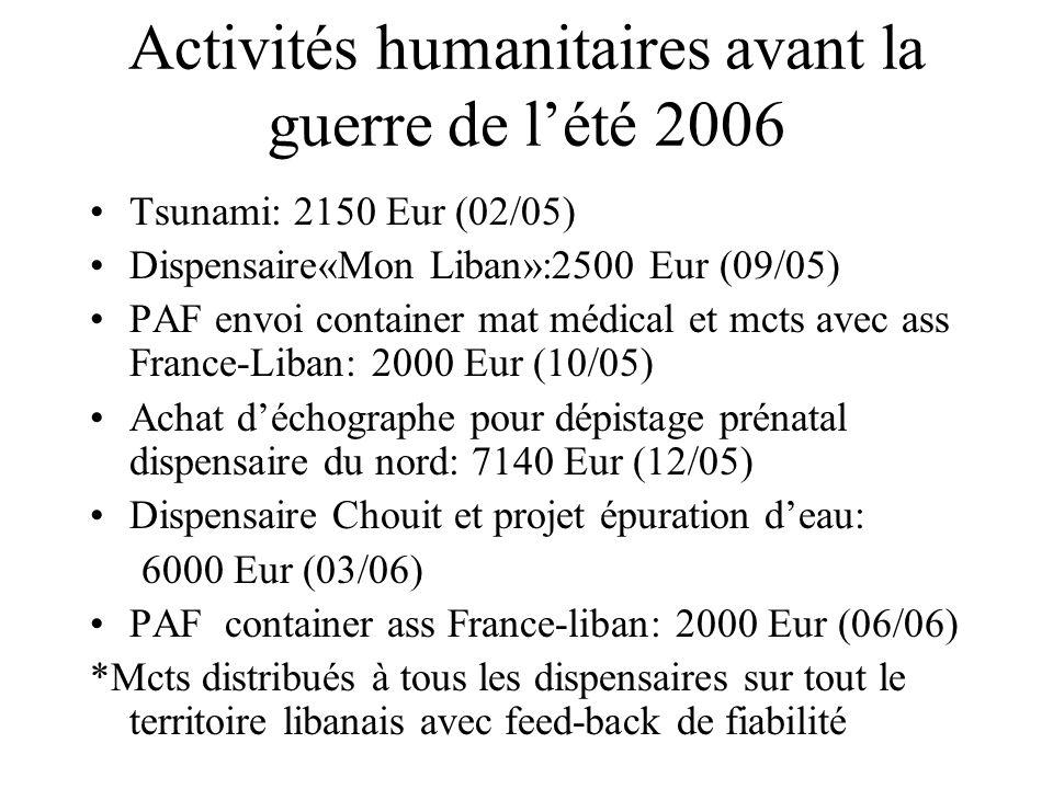 Activités humanitaires avant la guerre de l'été 2006