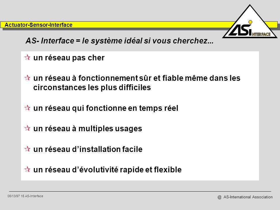 AS- Interface = le système idéal si vous cherchez...