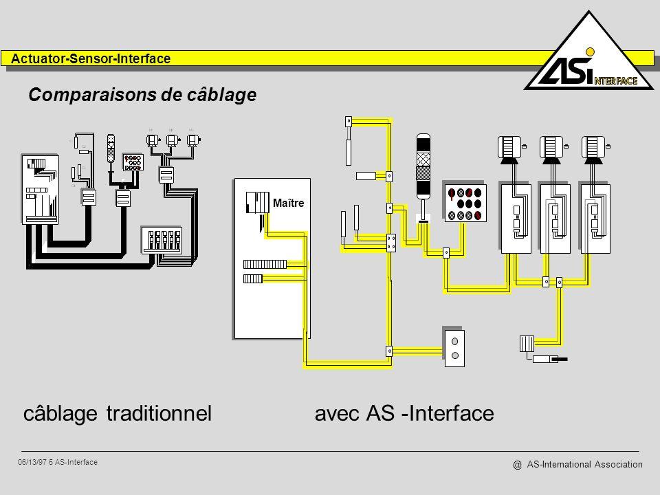 câblage traditionnel avec AS -Interface Comparaisons de câblage Maître