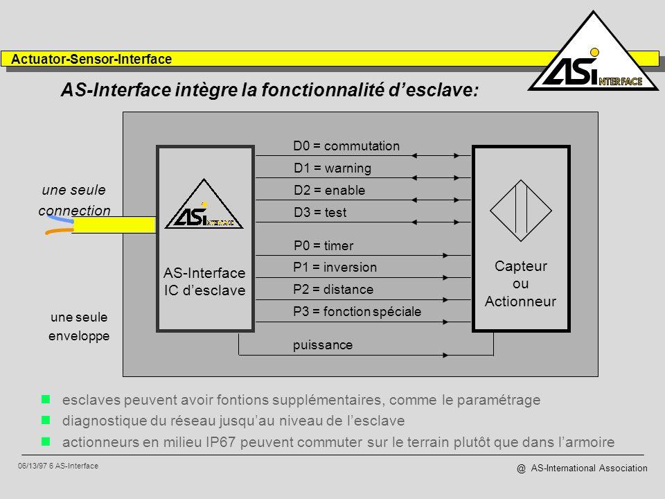 AS-Interface intègre la fonctionnalité d'esclave:
