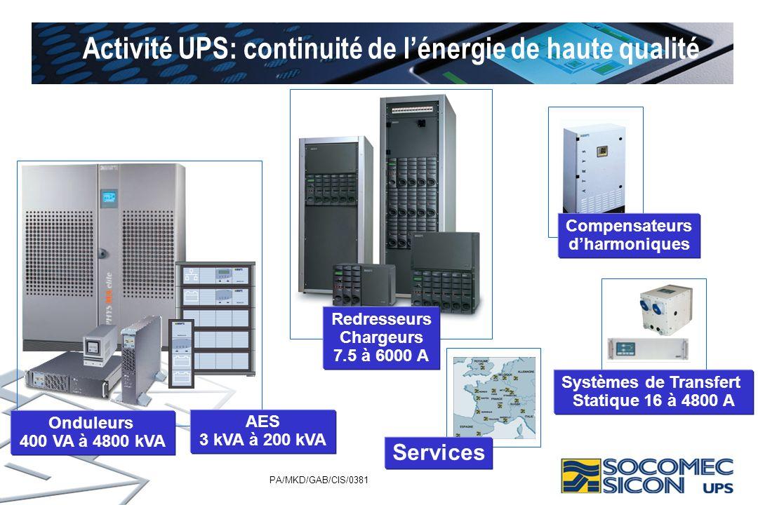 Activité UPS: continuité de l'énergie de haute qualité