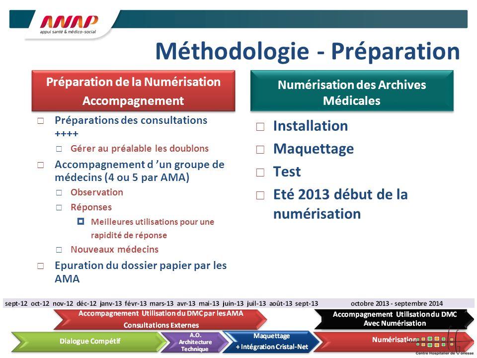 Méthodologie - Préparation
