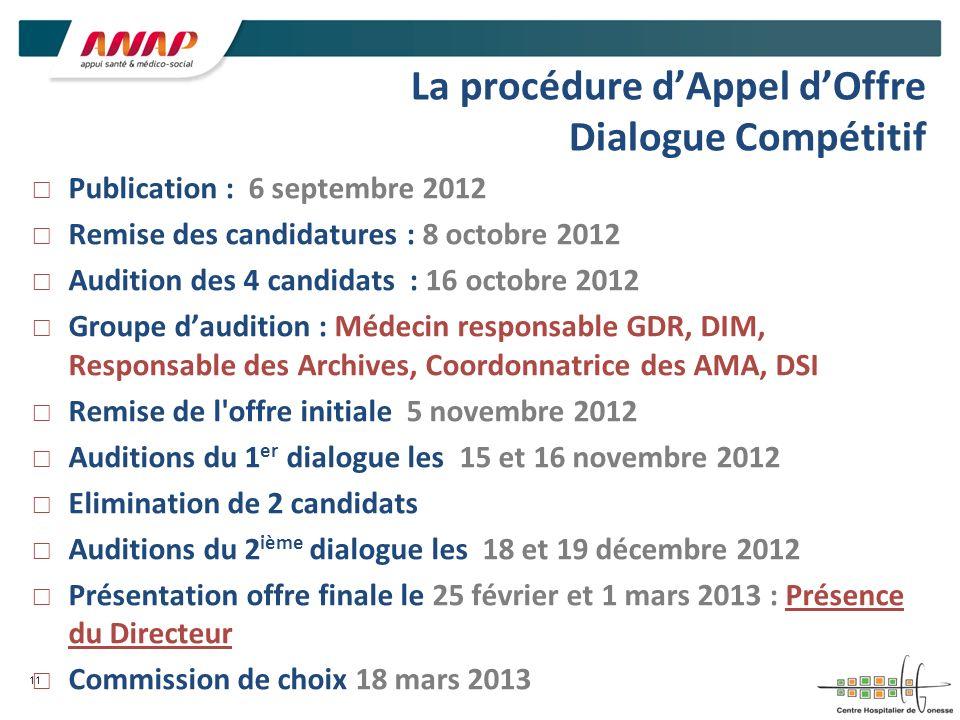 La procédure d'Appel d'Offre Dialogue Compétitif