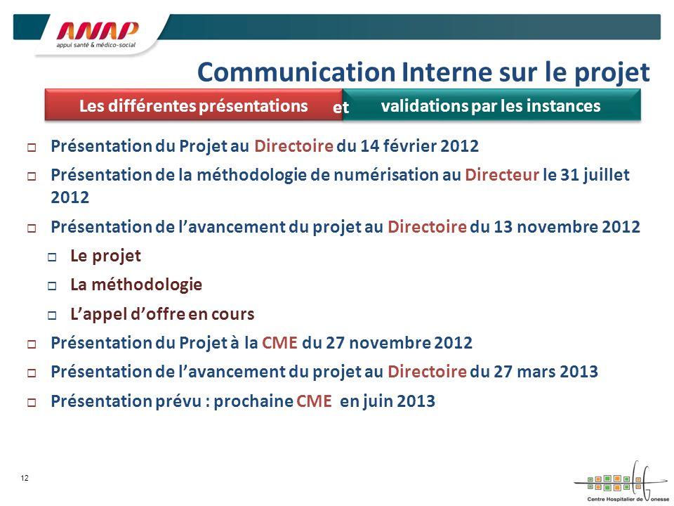 Communication Interne sur le projet