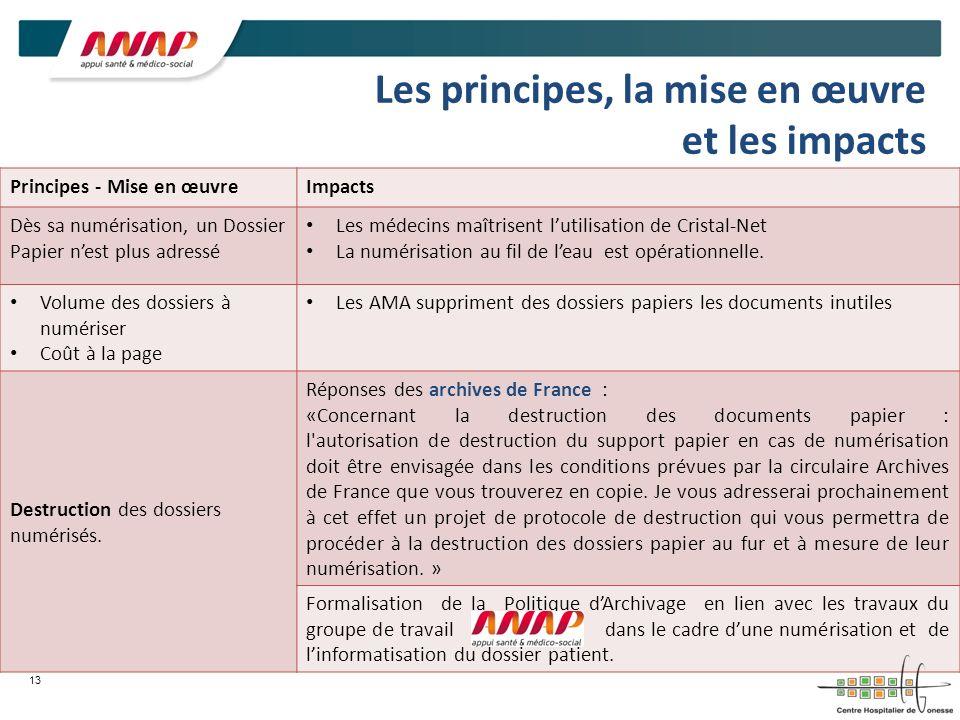 Les principes, la mise en œuvre et les impacts
