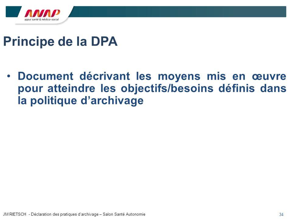 Principe de la DPA Document décrivant les moyens mis en œuvre pour atteindre les objectifs/besoins définis dans la politique d'archivage.