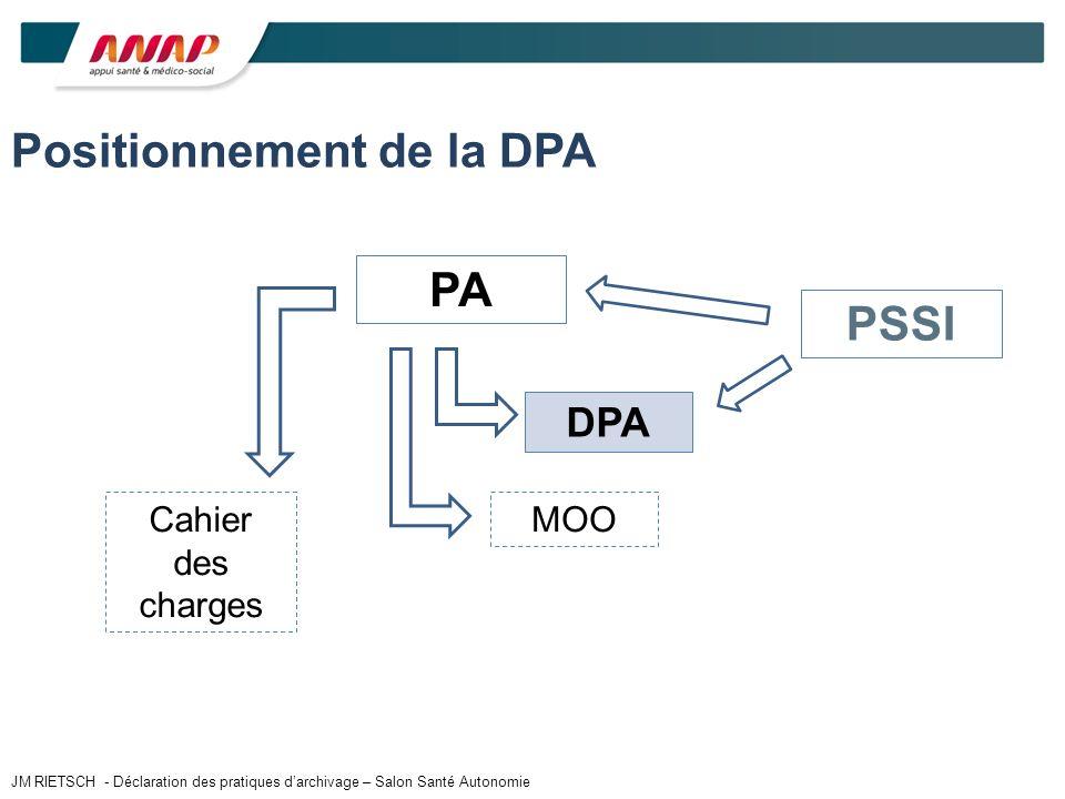 Positionnement de la DPA