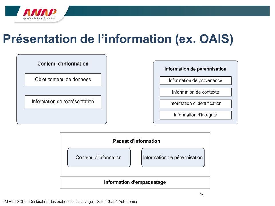 Présentation de l'information (ex. OAIS)