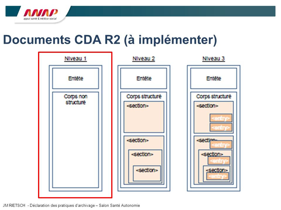Documents CDA R2 (à implémenter)