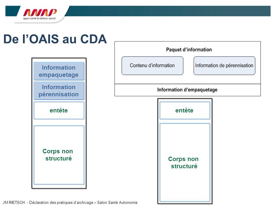 De l'OAIS au CDA Information empaquetage Information pérennisation
