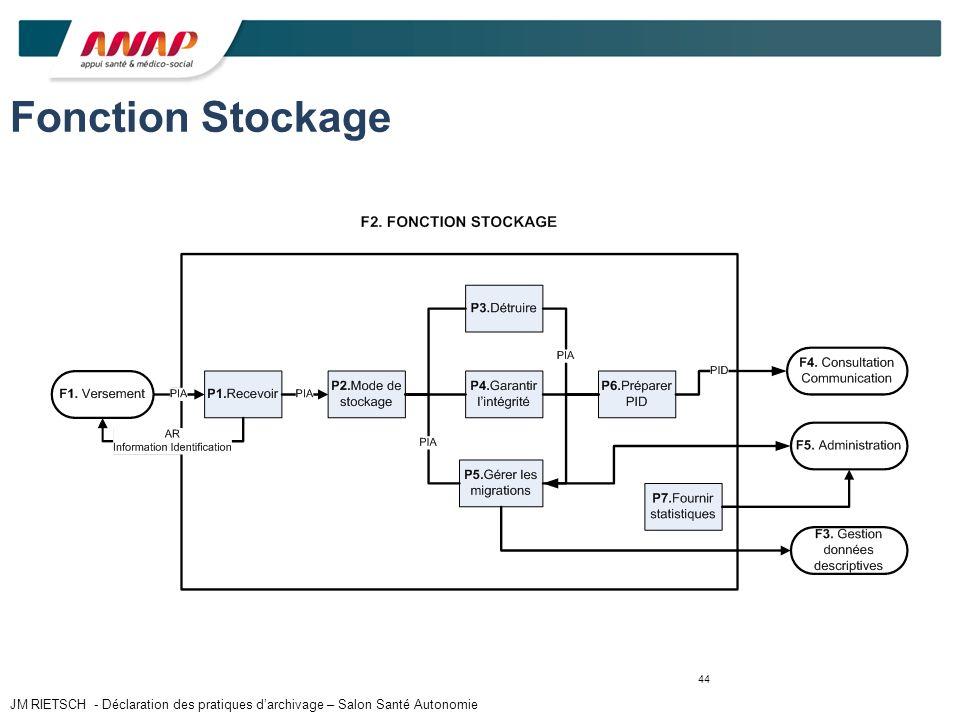 Fonction Stockage JM RIETSCH - Déclaration des pratiques d'archivage – Salon Santé Autonomie